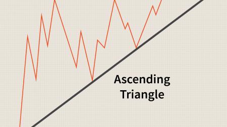 ExpertOption에서 삼각형 패턴 거래 가이드